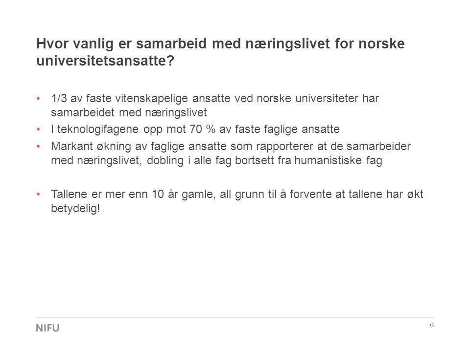 Hvor vanlig er samarbeid med næringslivet for norske universitetsansatte