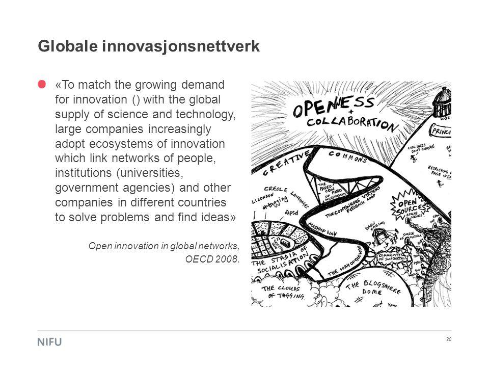 Globale innovasjonsnettverk