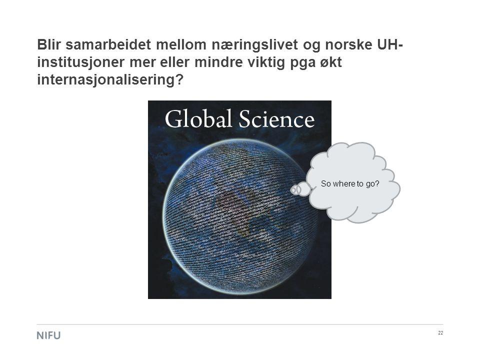 Blir samarbeidet mellom næringslivet og norske UH-institusjoner mer eller mindre viktig pga økt internasjonalisering
