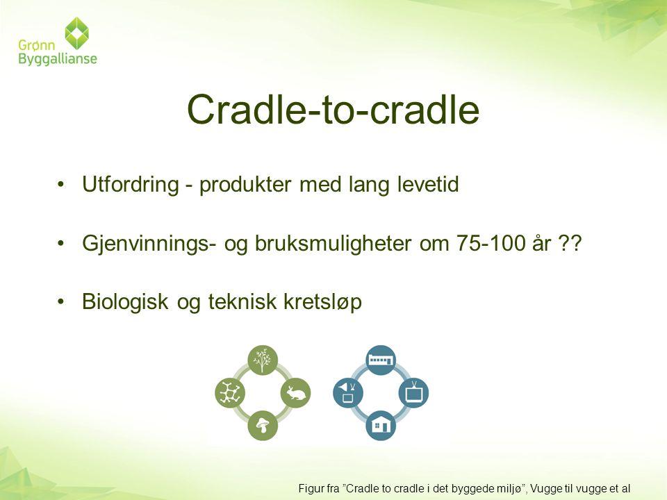Cradle-to-cradle Utfordring - produkter med lang levetid