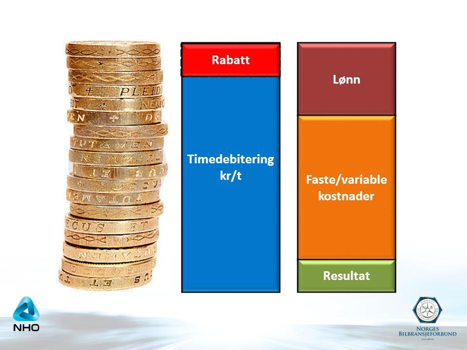 Faste/variable kostnader