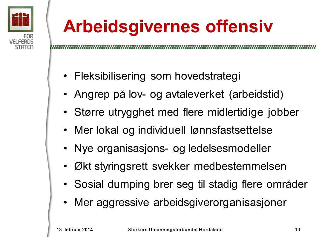 Arbeidsgivernes offensiv