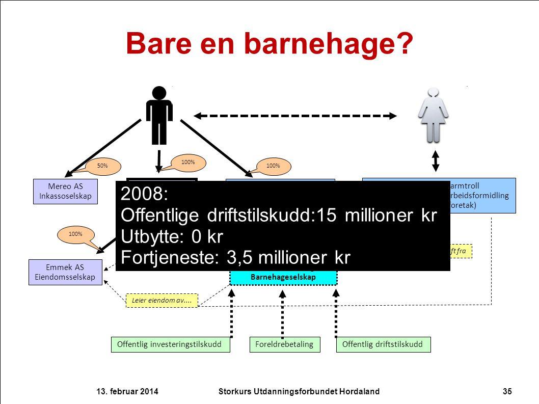 Askeladden Barnehage AS Storkurs Utdanningsforbundet Hordaland
