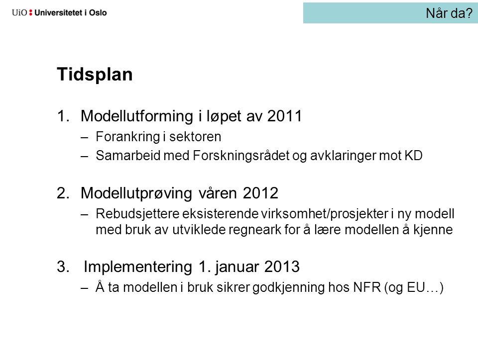 Tidsplan Modellutforming i løpet av 2011 Modellutprøving våren 2012