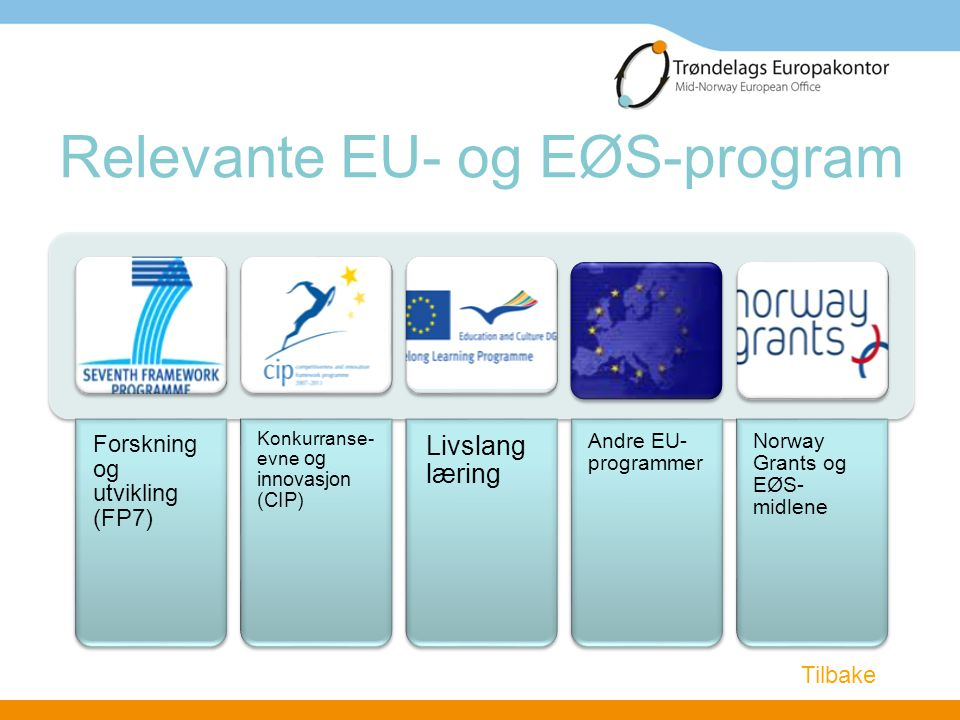 Relevante EU- og EØS-program
