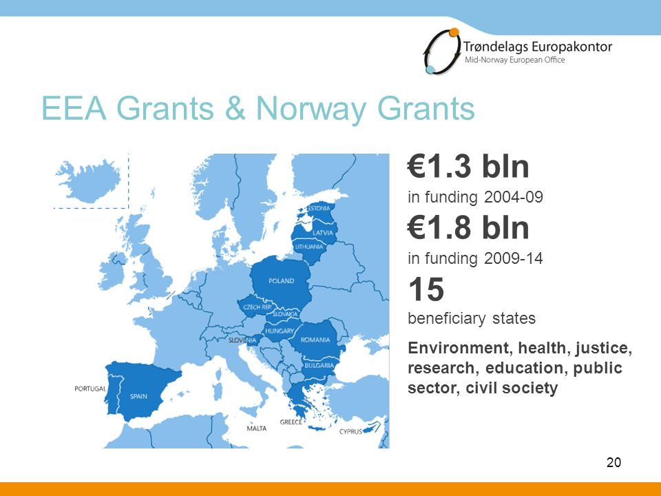 EEA Grants & Norway Grants