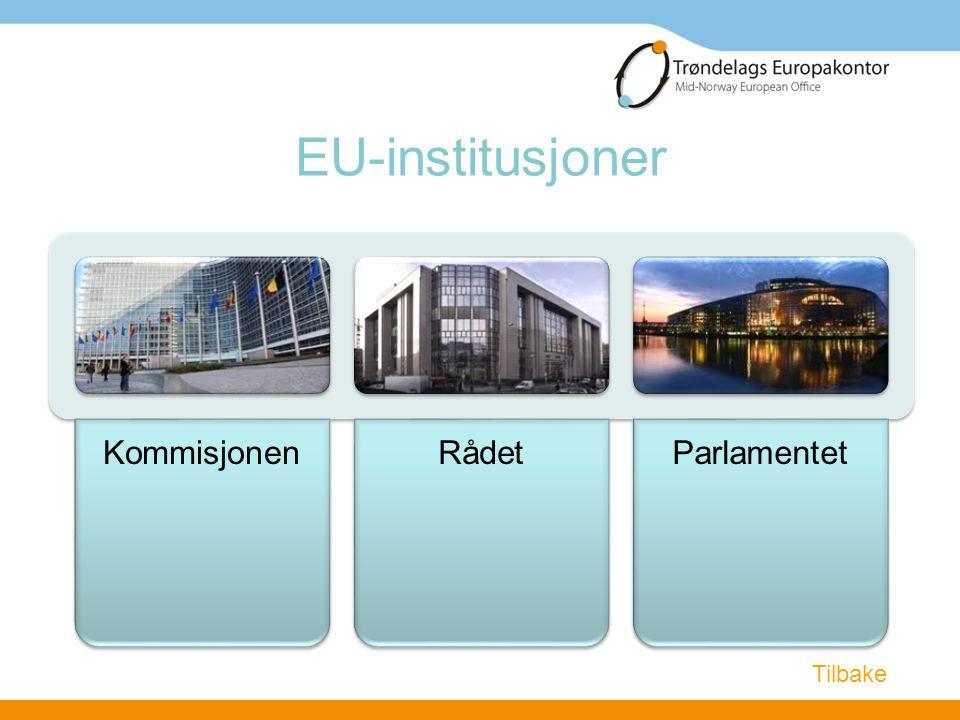 EU-institusjoner Tilbake De viktigste EU-institusjonene.