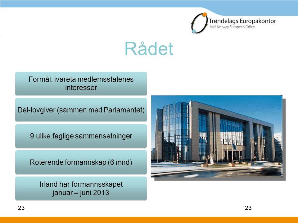 Rådet Formål: ivareta medlemsstatenes interesser