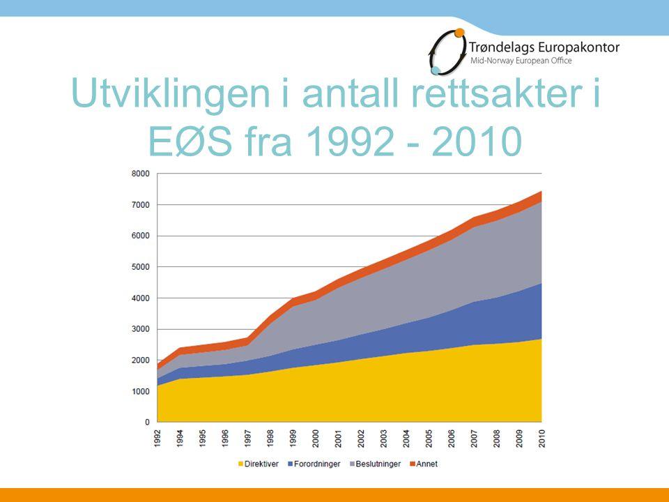 Utviklingen i antall rettsakter i EØS fra 1992 - 2010