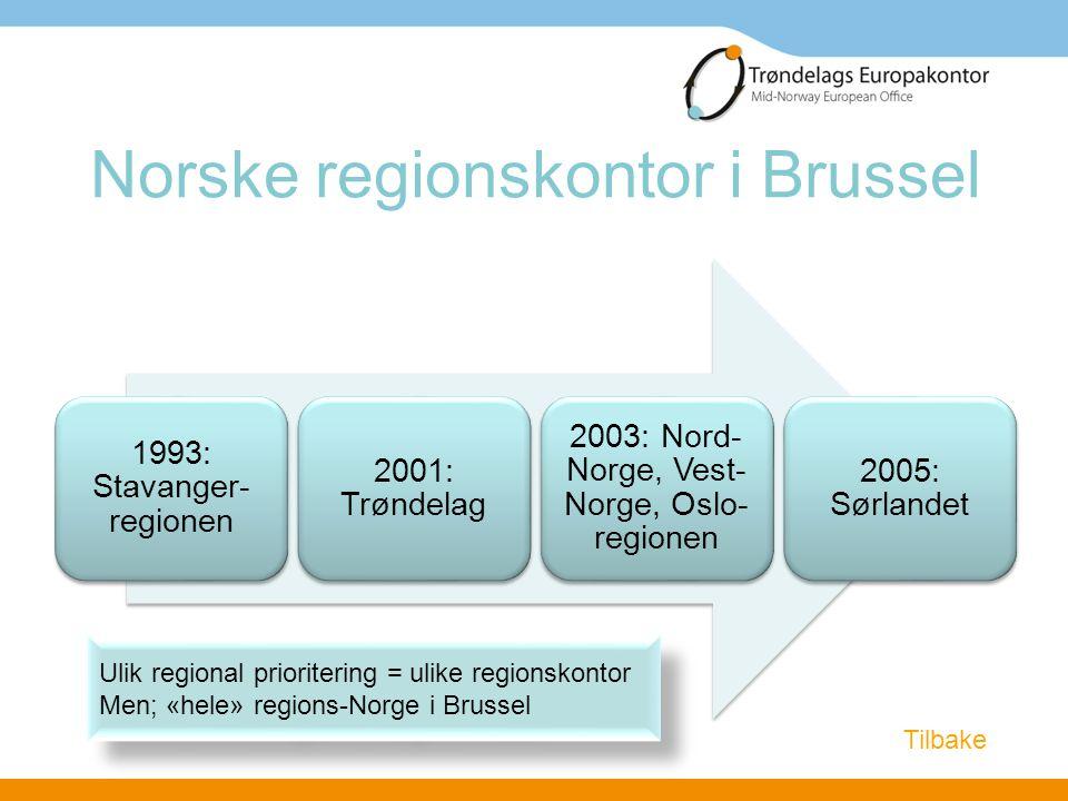 Norske regionskontor i Brussel