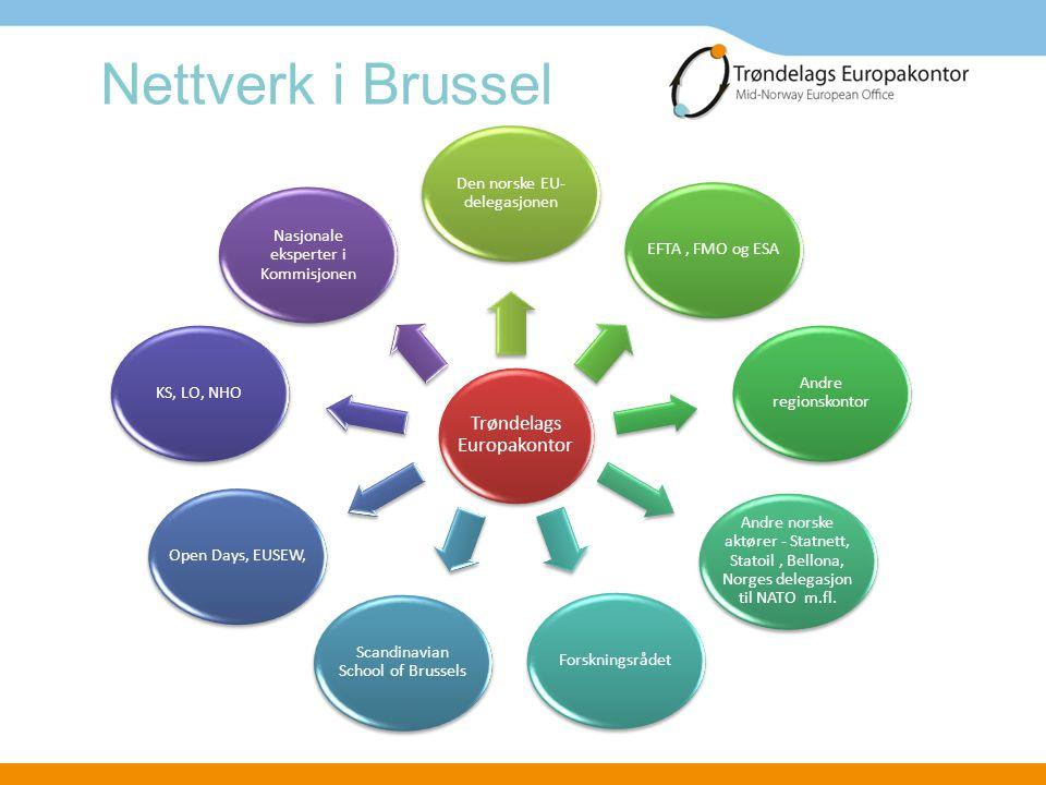 Nettverk i Brussel Trøndelags Europakontor Den norske EU-delegasjonen