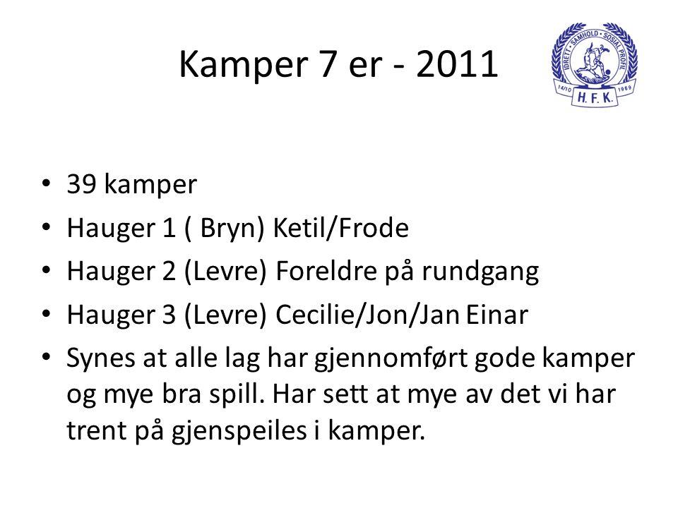 Kamper 7 er - 2011 39 kamper Hauger 1 ( Bryn) Ketil/Frode