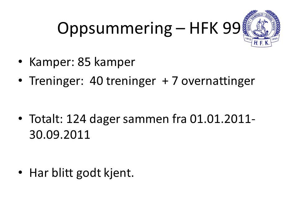 Oppsummering – HFK 99 Kamper: 85 kamper
