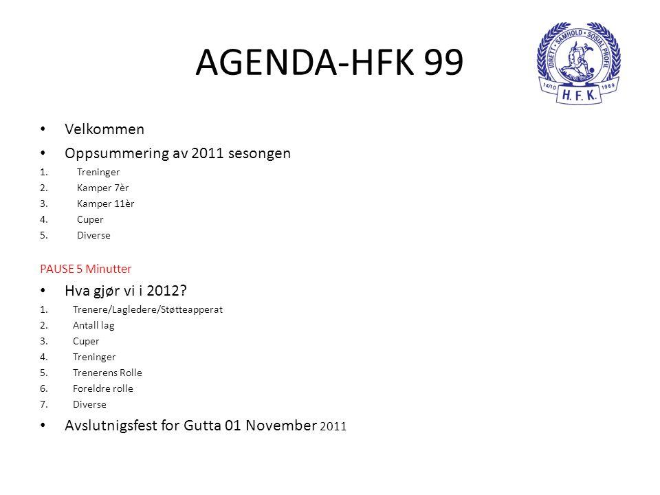 AGENDA-HFK 99 Velkommen Oppsummering av 2011 sesongen