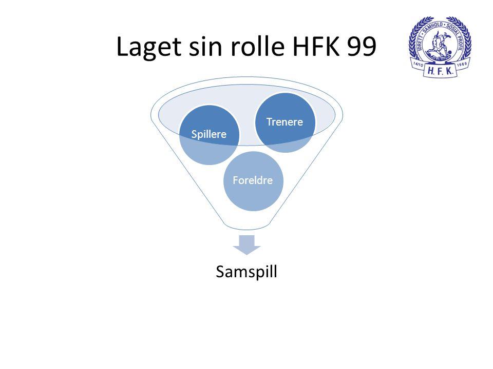 Laget sin rolle HFK 99 Samspill Foreldre Spillere Trenere