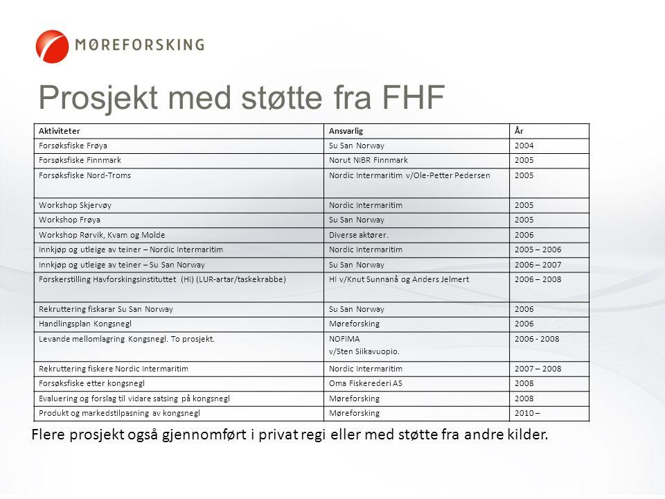Prosjekt med støtte fra FHF