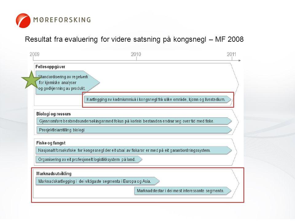 Resultat fra evaluering for videre satsning på kongsnegl – MF 2008