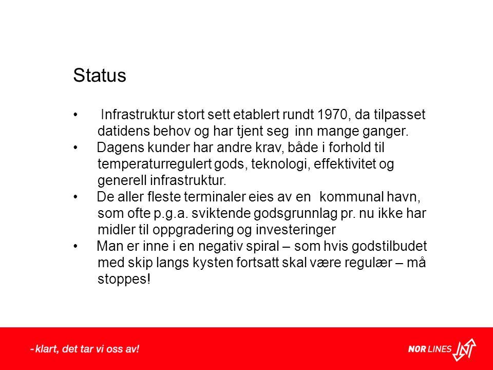 Status Infrastruktur stort sett etablert rundt 1970, da tilpasset datidens behov og har tjent seg inn mange ganger.