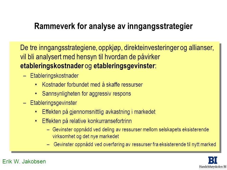 Rammeverk for analyse av inngangsstrategier