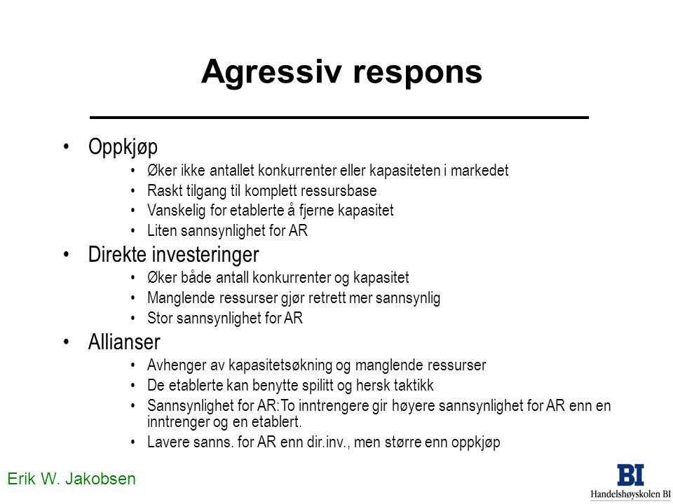 Agressiv respons Oppkjøp Direkte investeringer Allianser