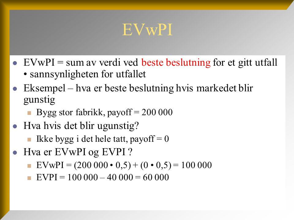 EVwPI EVwPI = sum av verdi ved beste beslutning for et gitt utfall • sannsynligheten for utfallet.