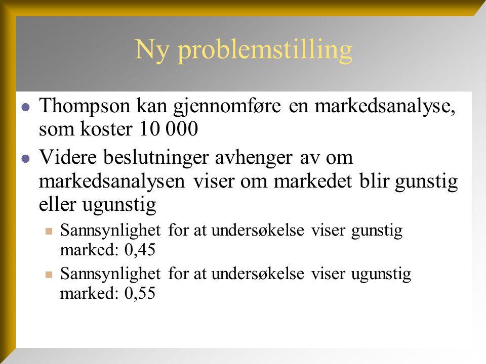 Ny problemstilling Thompson kan gjennomføre en markedsanalyse, som koster 10 000.