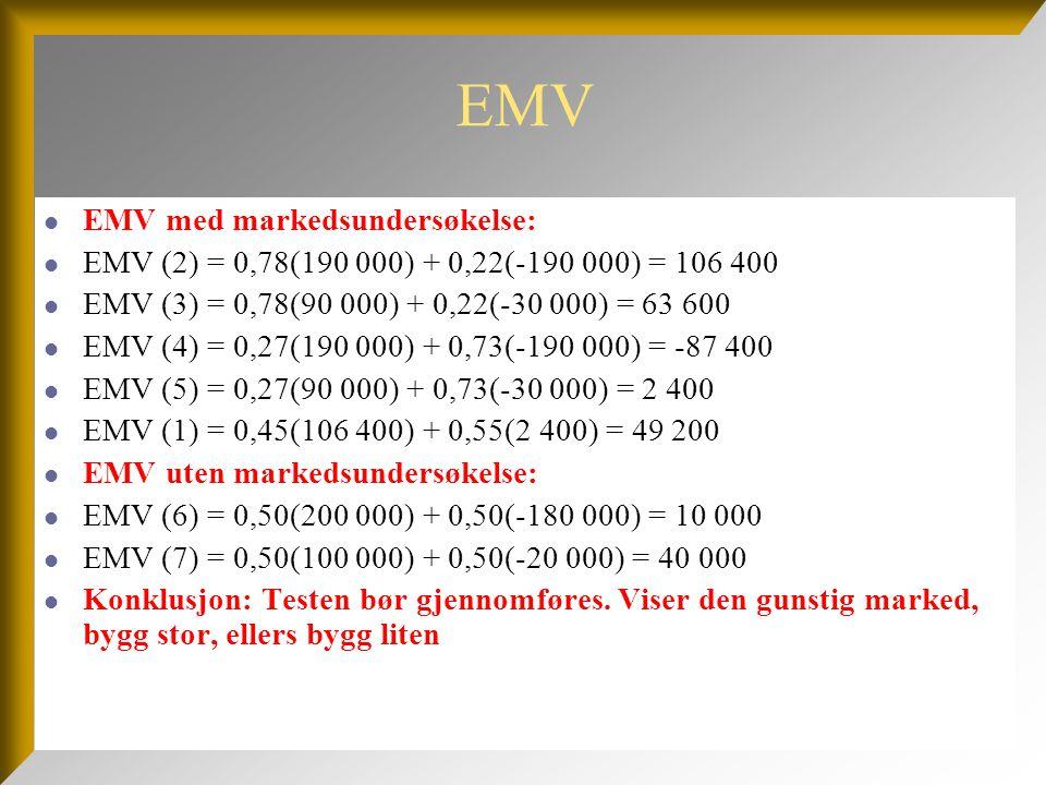 EMV EMV med markedsundersøkelse: