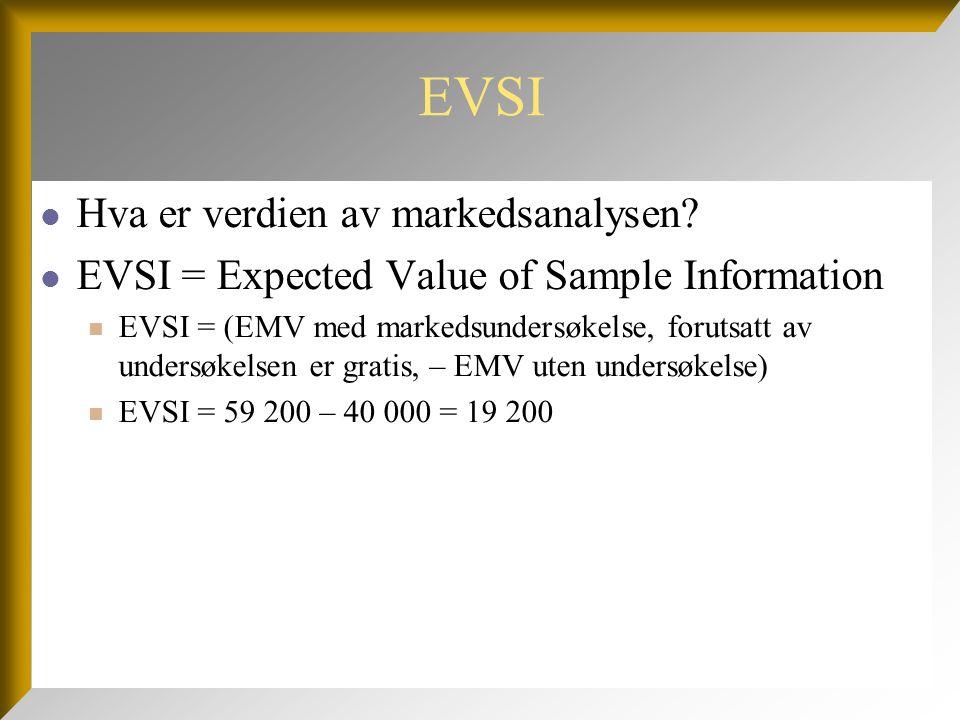 EVSI Hva er verdien av markedsanalysen