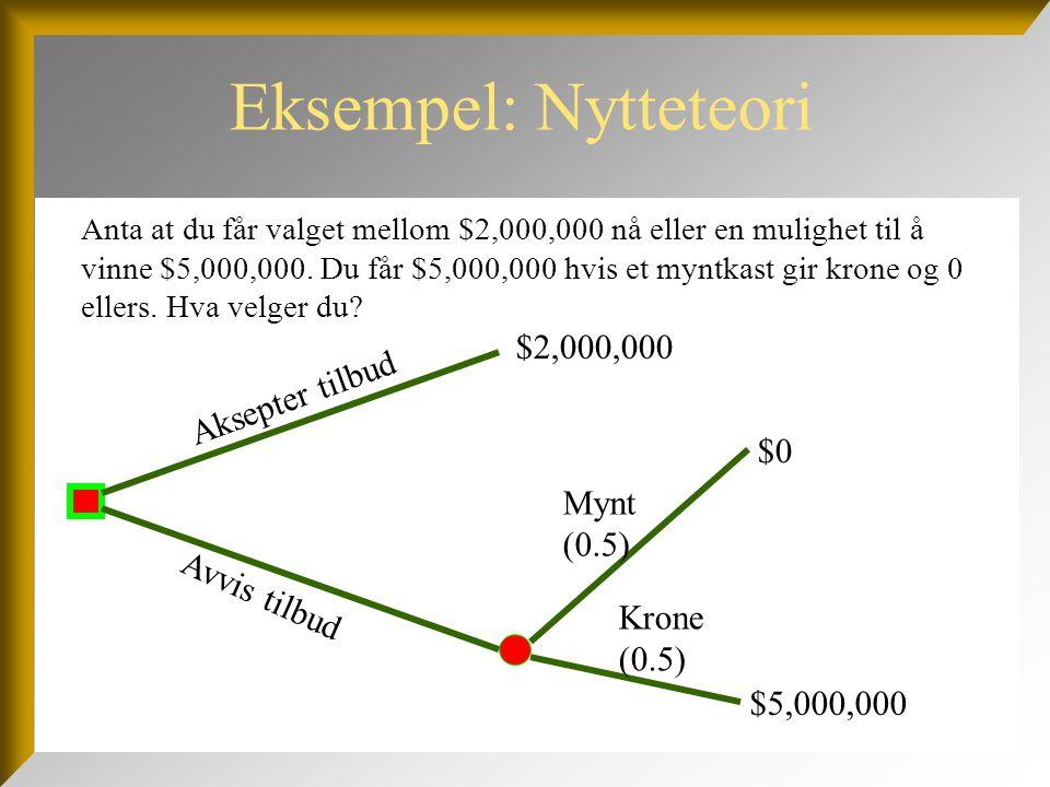 Eksempel: Nytteteori $2,000,000 Aksepter tilbud $0 Mynt (0.5)