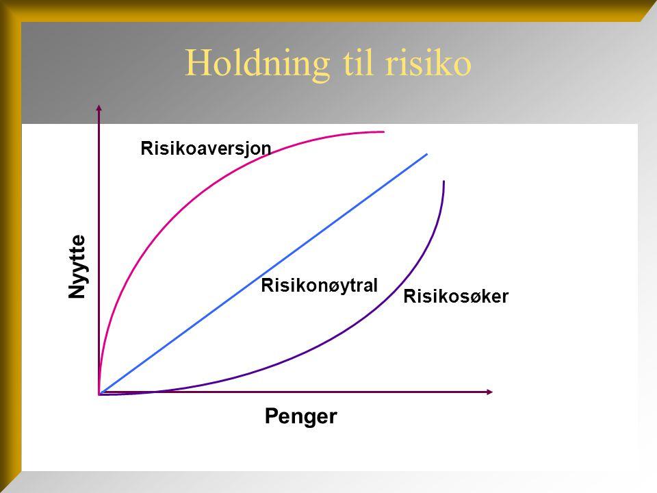 Holdning til risiko Nyytte Penger Risikoaversjon Risikonøytral