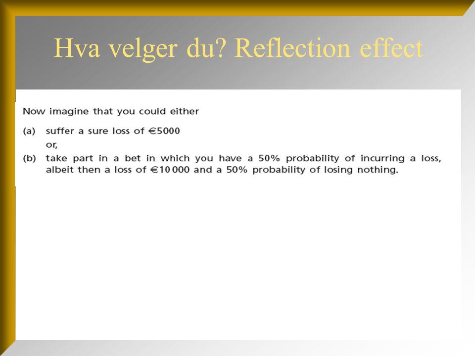 Hva velger du Reflection effect