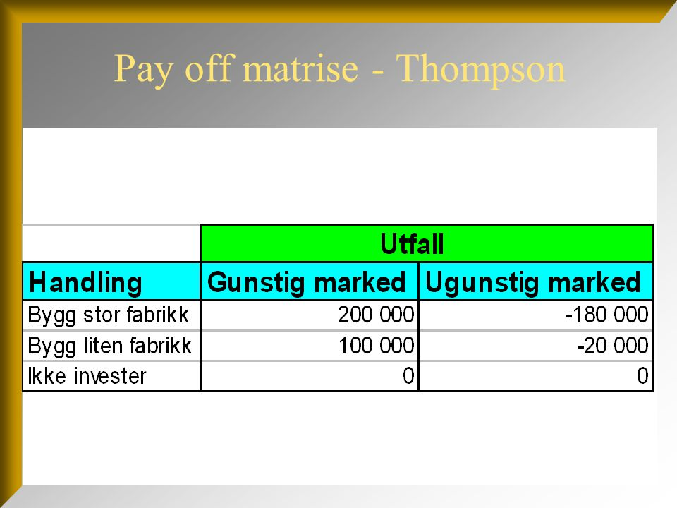 Pay off matrise - Thompson