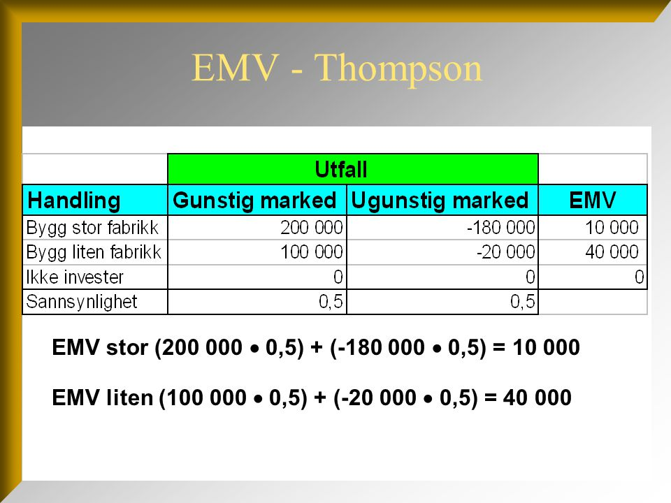 EMV - Thompson EMV stor (200 000  0,5) + (-180 000  0,5) = 10 000