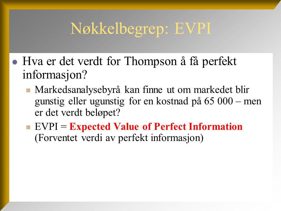 Nøkkelbegrep: EVPI Hva er det verdt for Thompson å få perfekt informasjon
