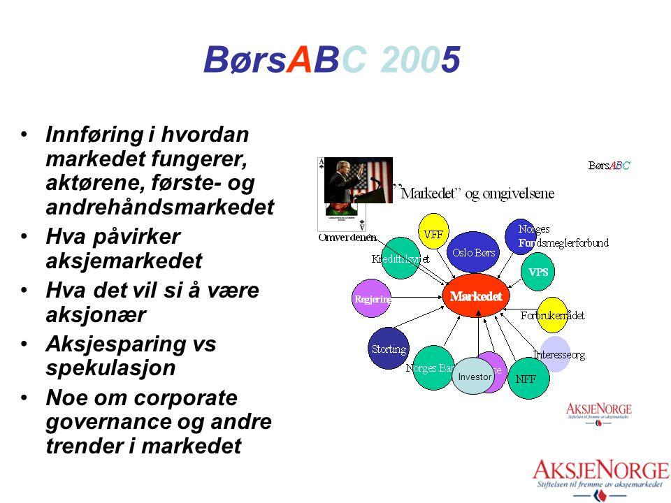 BørsABC 2005 Innføring i hvordan markedet fungerer, aktørene, første- og andrehåndsmarkedet. Hva påvirker aksjemarkedet.