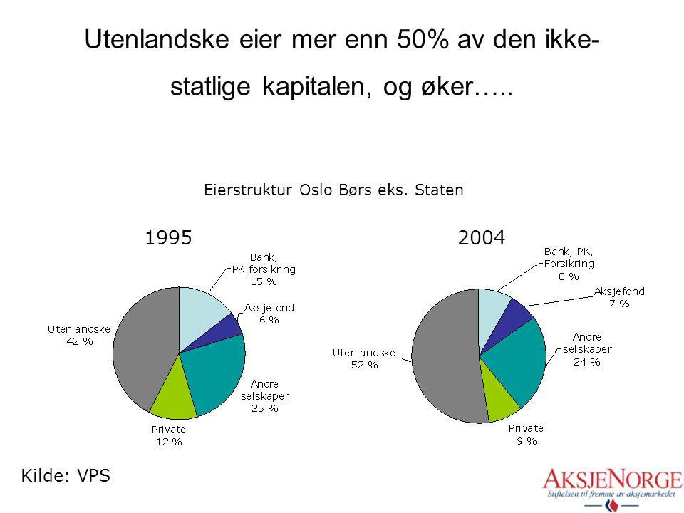 Eierstruktur Oslo Børs eks. Staten