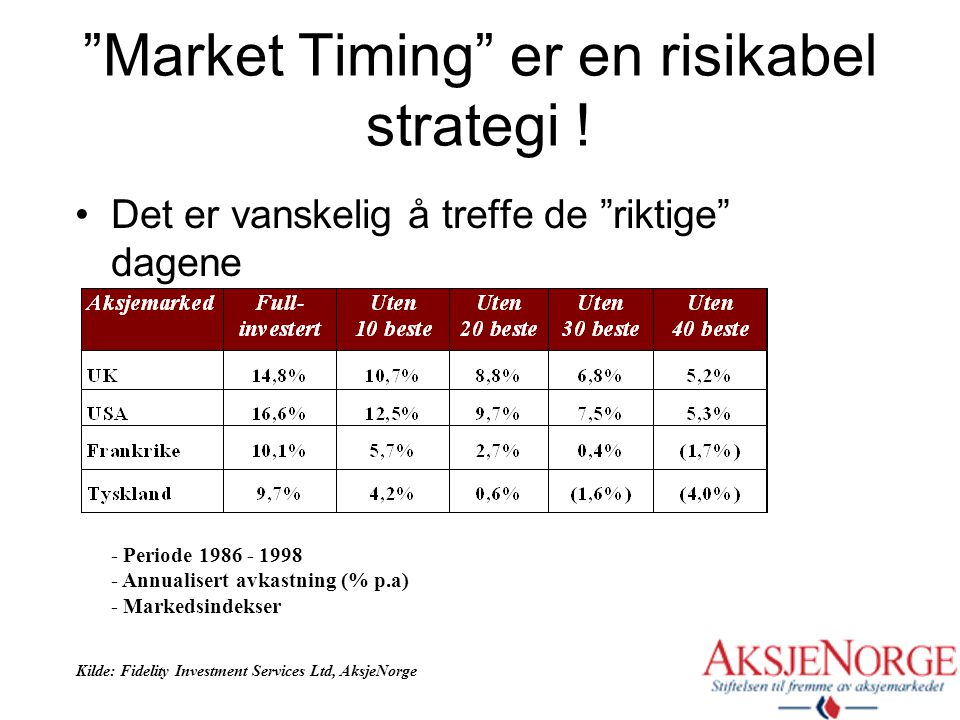 Market Timing er en risikabel strategi !