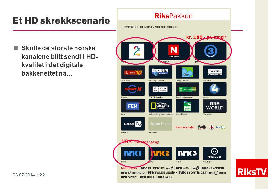 Et HD skrekkscenario Skulle de største norske kanalene blitt sendt i HD-kvalitet i det digitale bakkenettet nå…