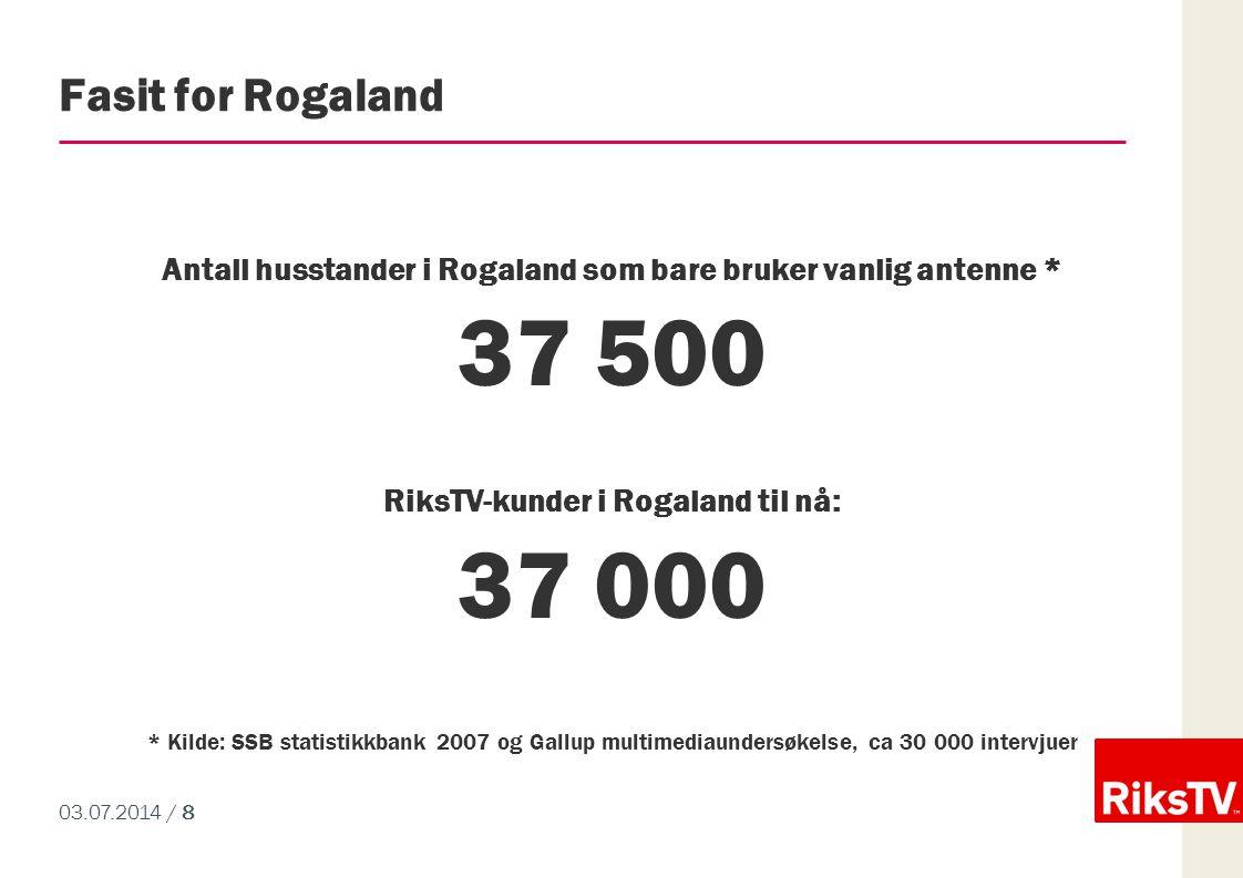 Fasit for Rogaland Antall husstander i Rogaland som bare bruker vanlig antenne * 37 500. RiksTV-kunder i Rogaland til nå: 37 000.