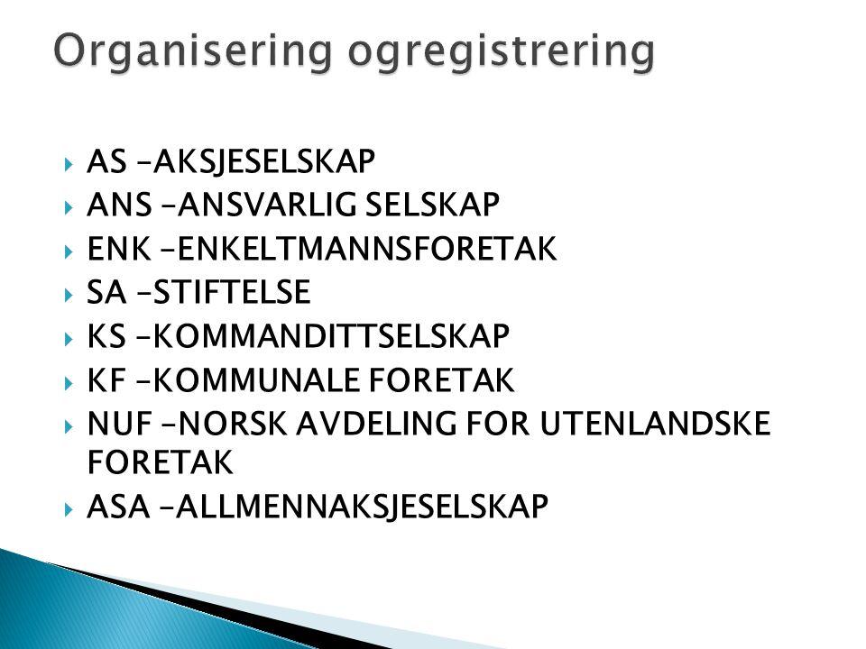 Organisering ogregistrering
