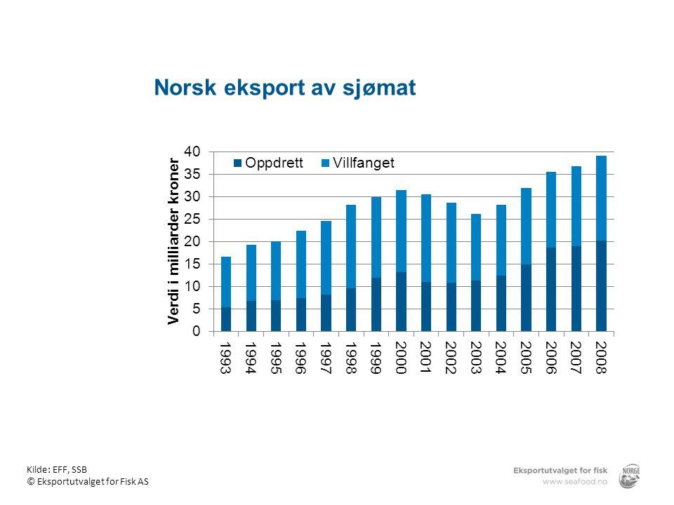 Norsk eksport av sjømat
