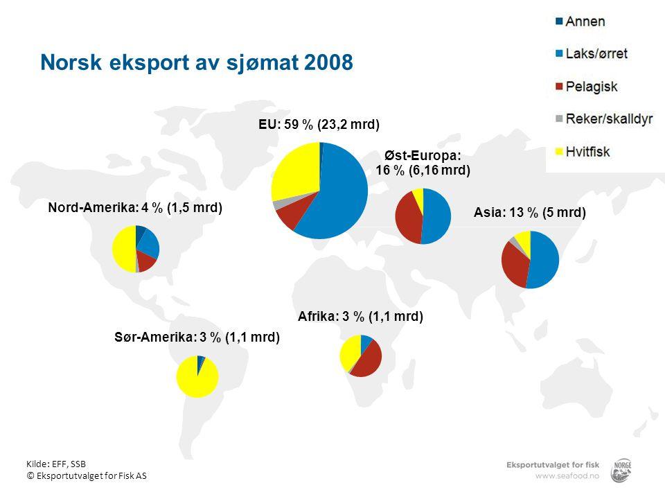 Norsk eksport av sjømat 2008