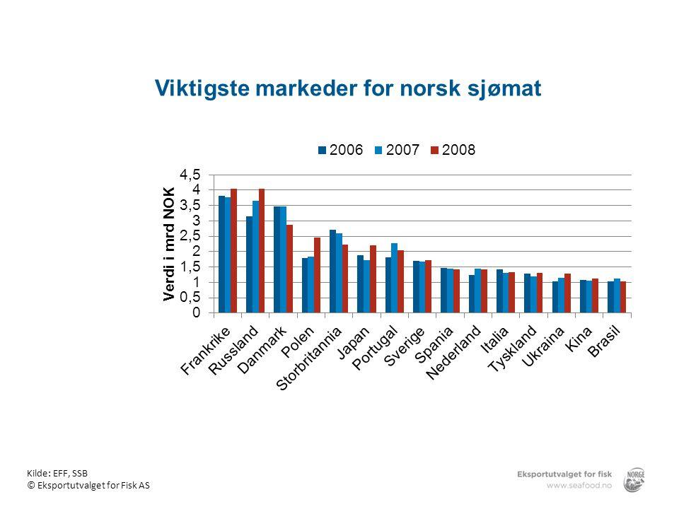 Viktigste markeder for norsk sjømat