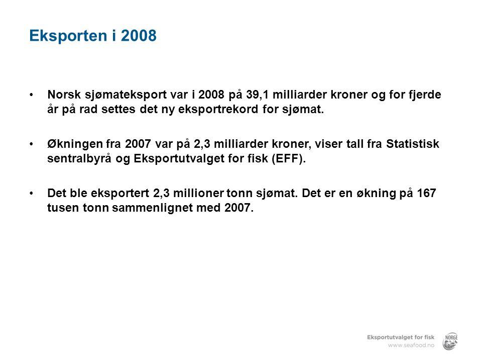 Eksporten i 2008 Norsk sjømateksport var i 2008 på 39,1 milliarder kroner og for fjerde år på rad settes det ny eksportrekord for sjømat.