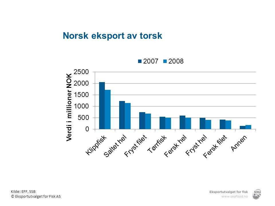 Norsk eksport av torsk Norsk eksport av torsk