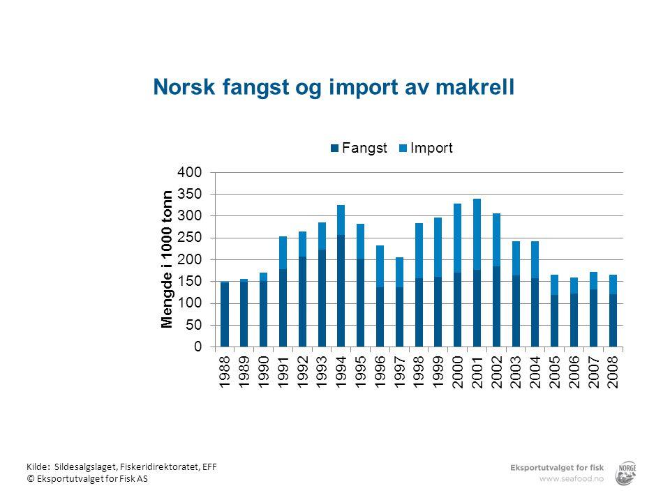 Norsk fangst og import av makrell
