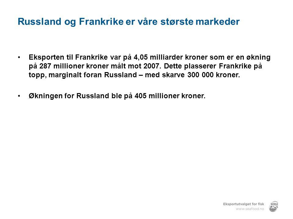 Russland og Frankrike er våre største markeder