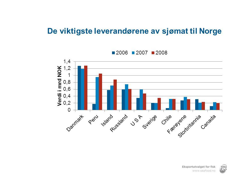 De viktigste leverandørene av sjømat til Norge