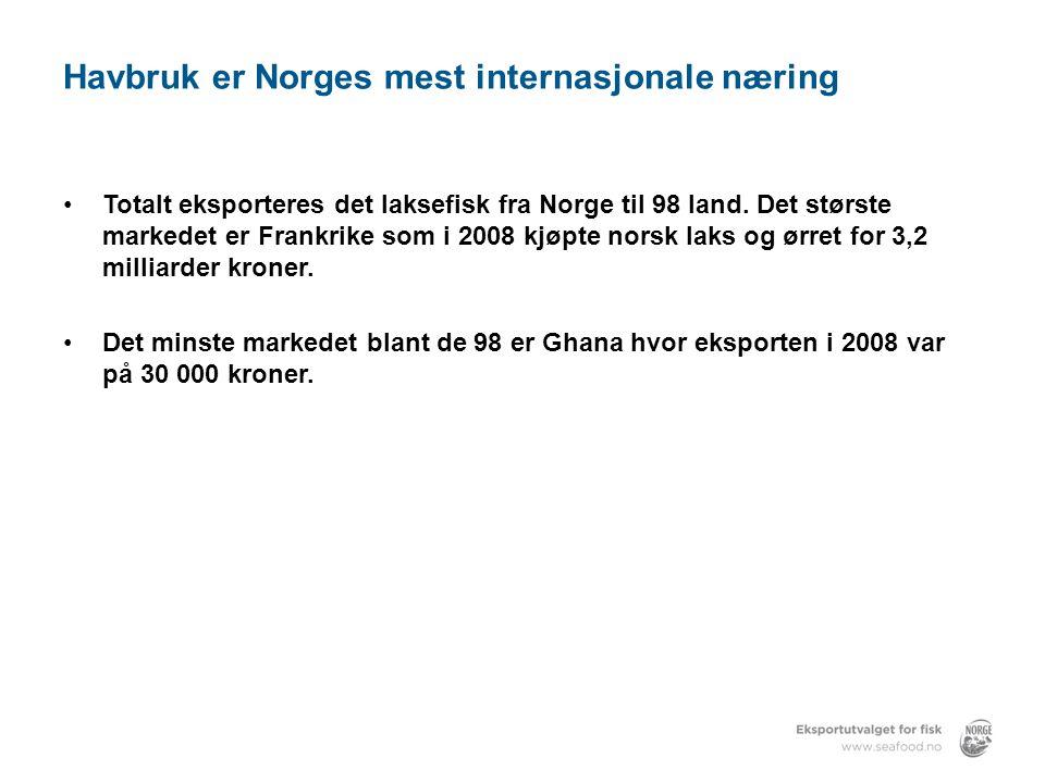 Havbruk er Norges mest internasjonale næring