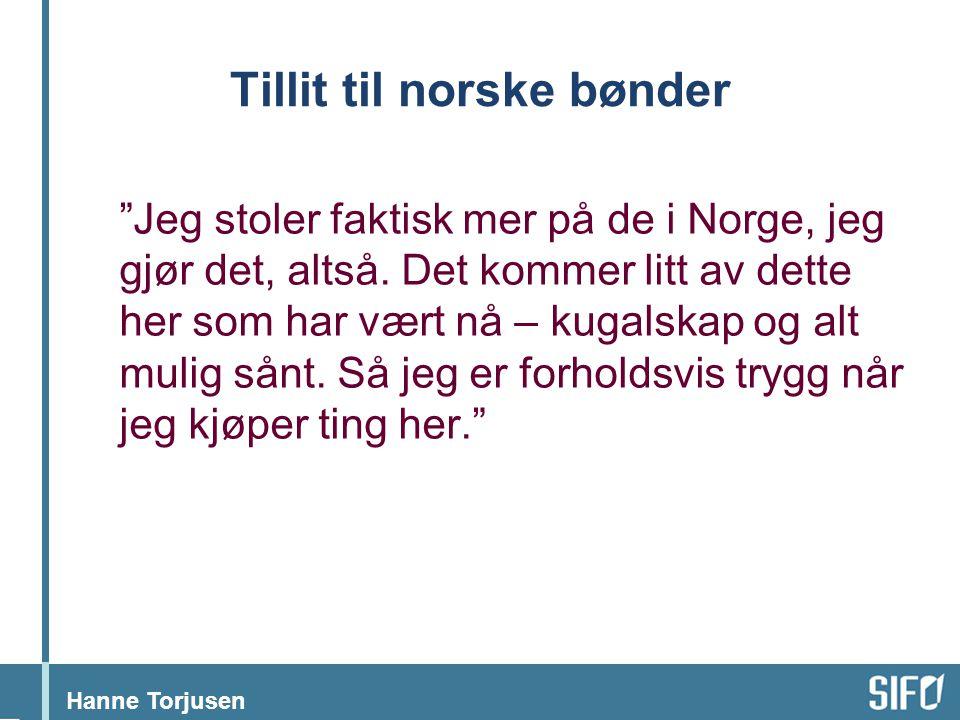 Tillit til norske bønder